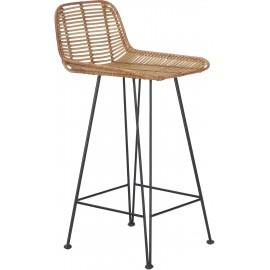 Krzesło barowe 42x89
